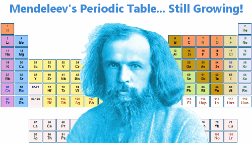 the life of dmitri mendeleev Read and learn for free about the following article: dmitri mendeleev.